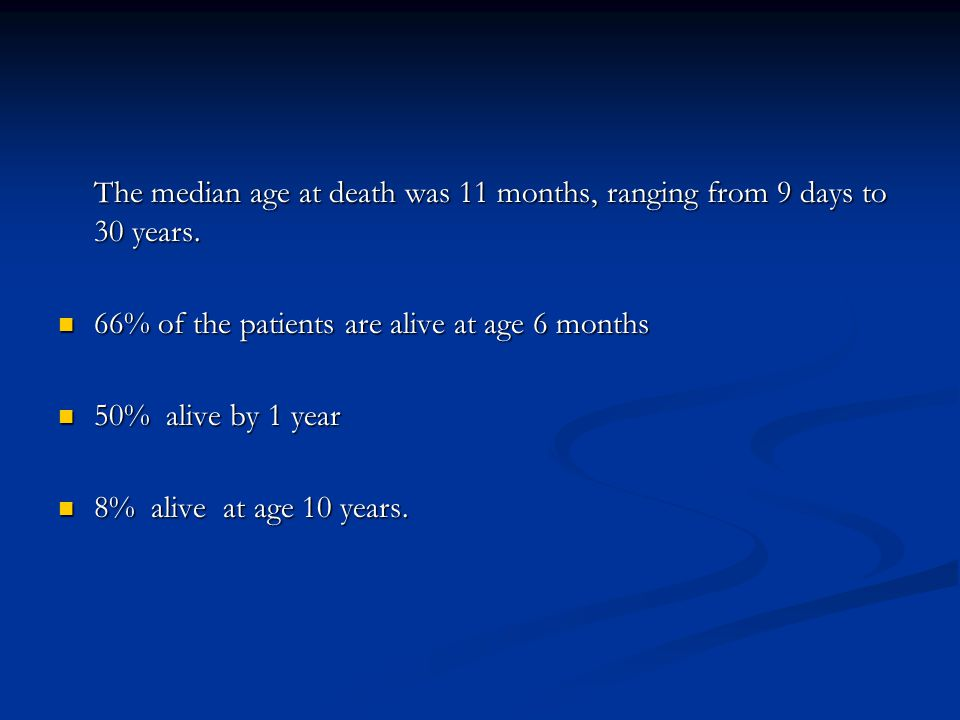 The median age at death was 11 months, ranging from 9 days to 30 years.