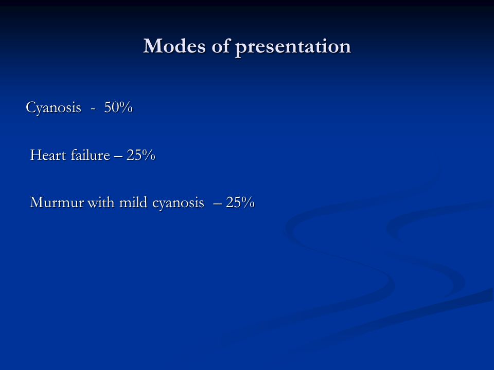 Modes of presentation Cyanosis - 50% Heart failure – 25%