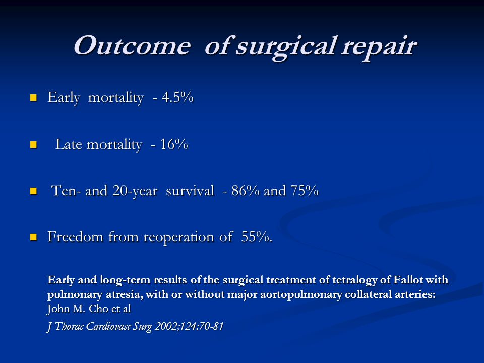 Outcome of surgical repair