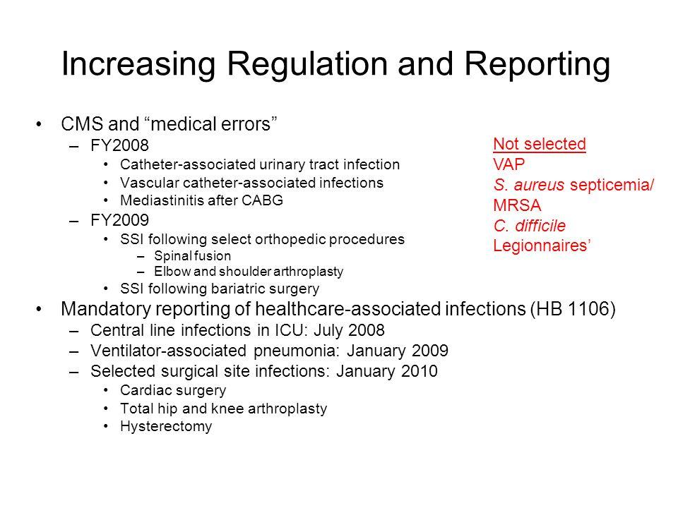 Increasing Regulation and Reporting