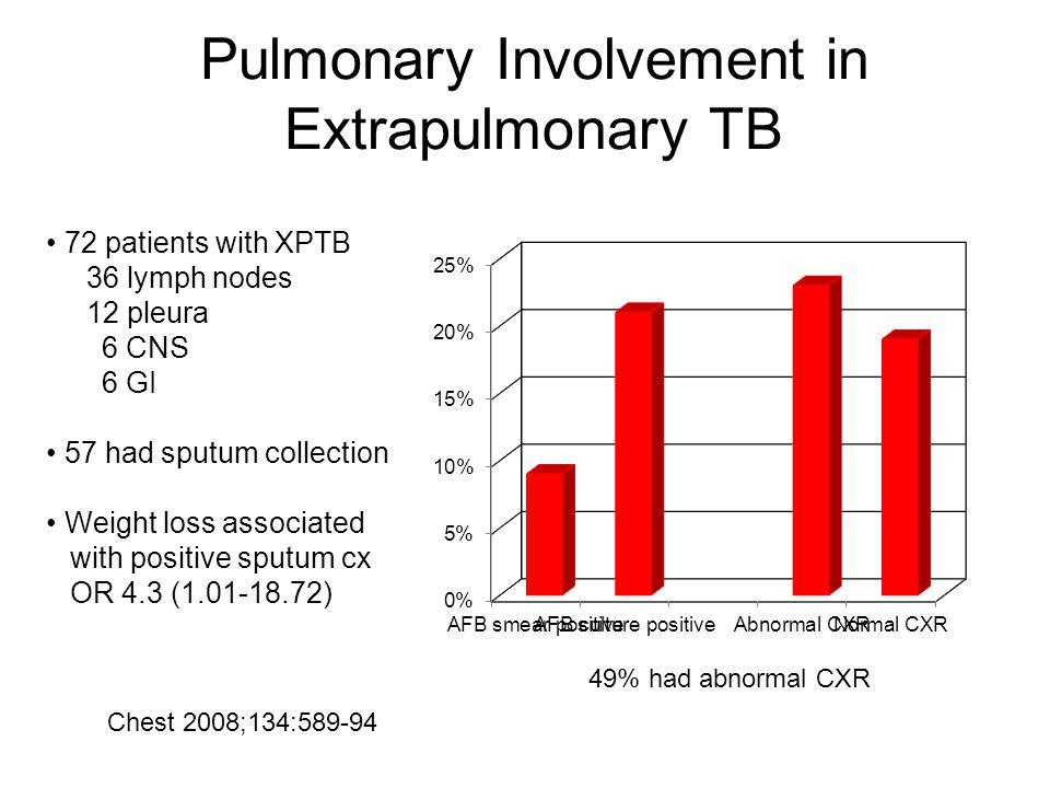 Pulmonary Involvement in Extrapulmonary TB