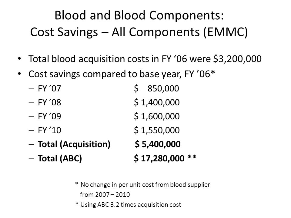 Blood and Blood Components: Cost Savings – All Components (EMMC)
