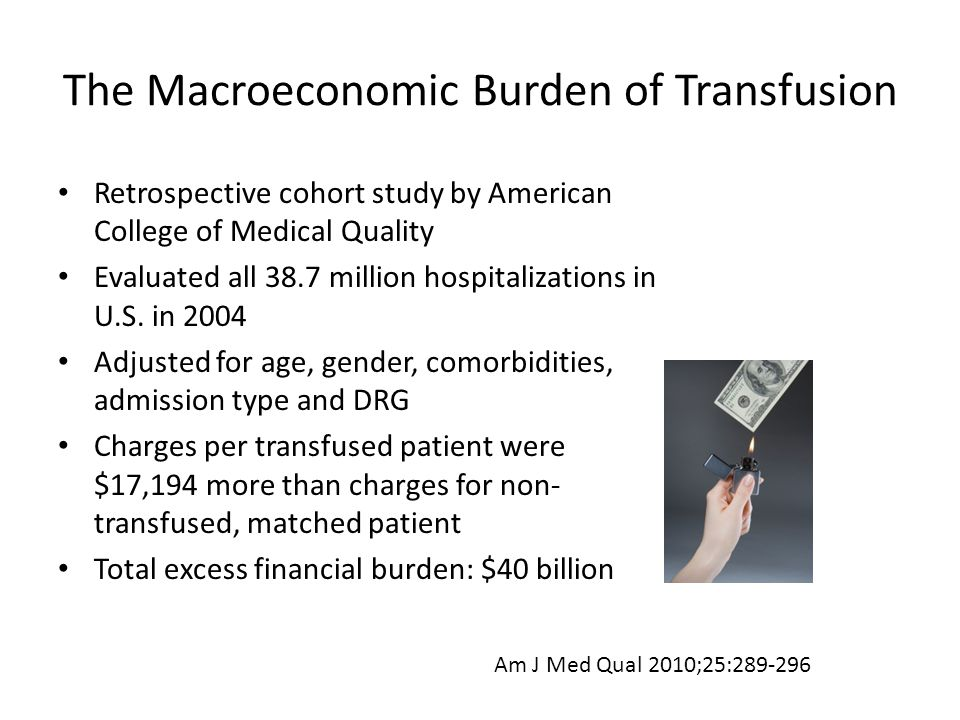 The Macroeconomic Burden of Transfusion