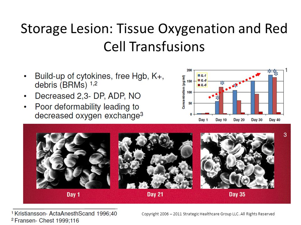 Storage Lesion: Tissue Oxygenation and Red Cell Transfusions