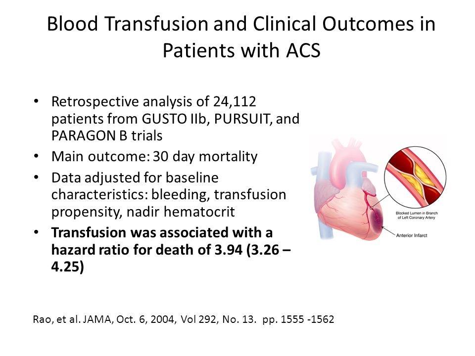 Blood Transfusion and Clinical Outcomes in Patients with ACS