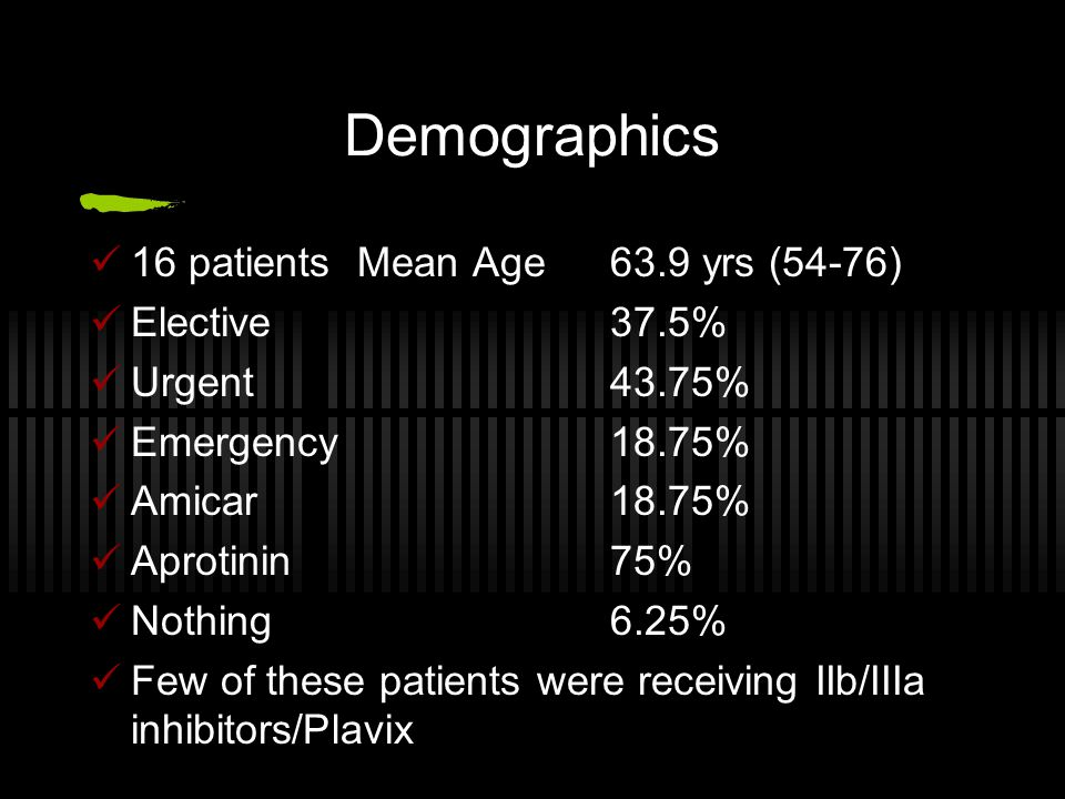 Demographics 16 patients Mean Age 63.9 yrs (54-76) Elective 37.5%
