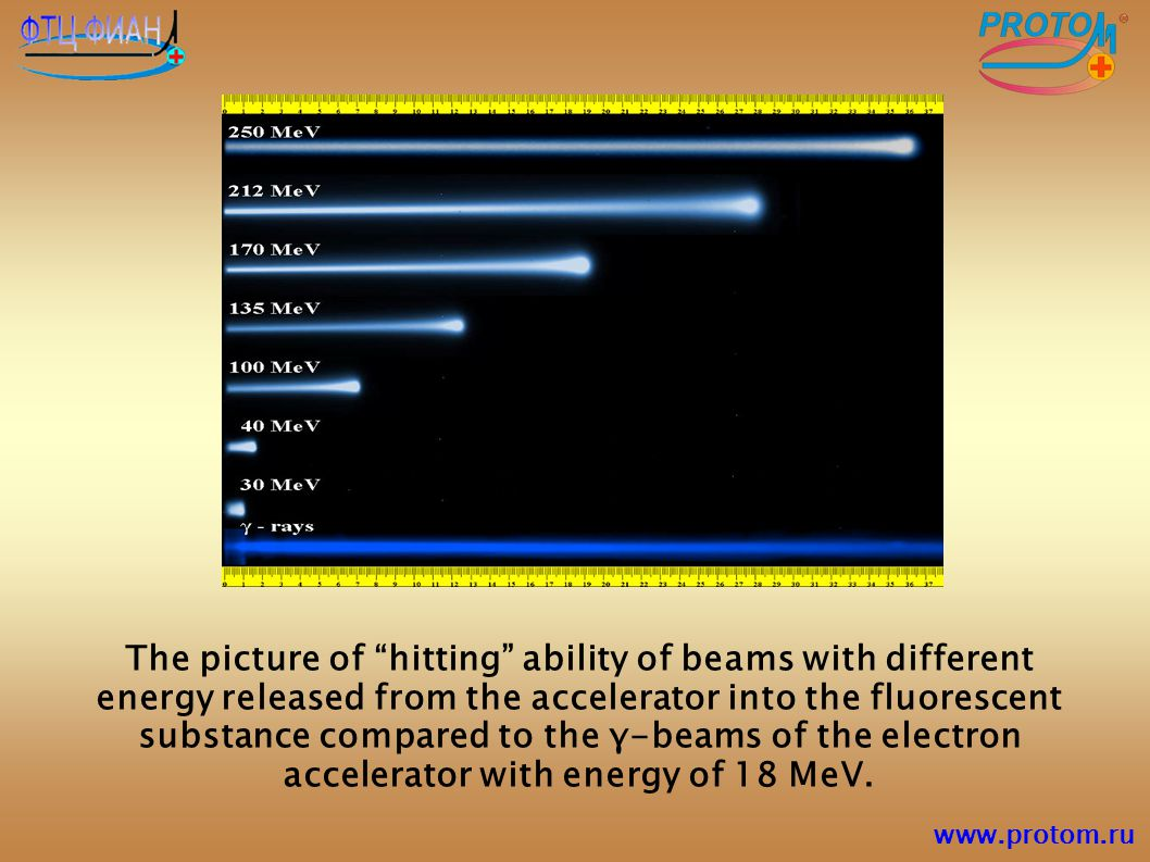 The picture of hitting ability of beams with different energy released from the accelerator into the fluorescent substance compared to the γ-beams of the electron accelerator with energy of 18 MeV.