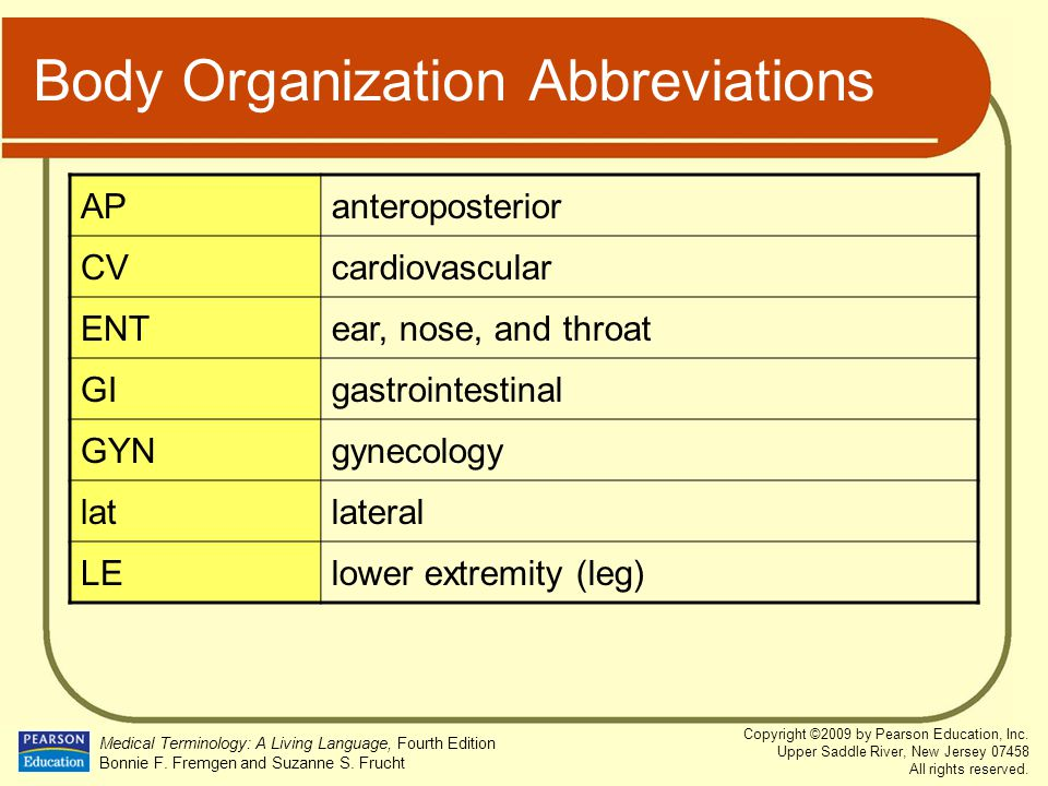 Body Organization Abbreviations