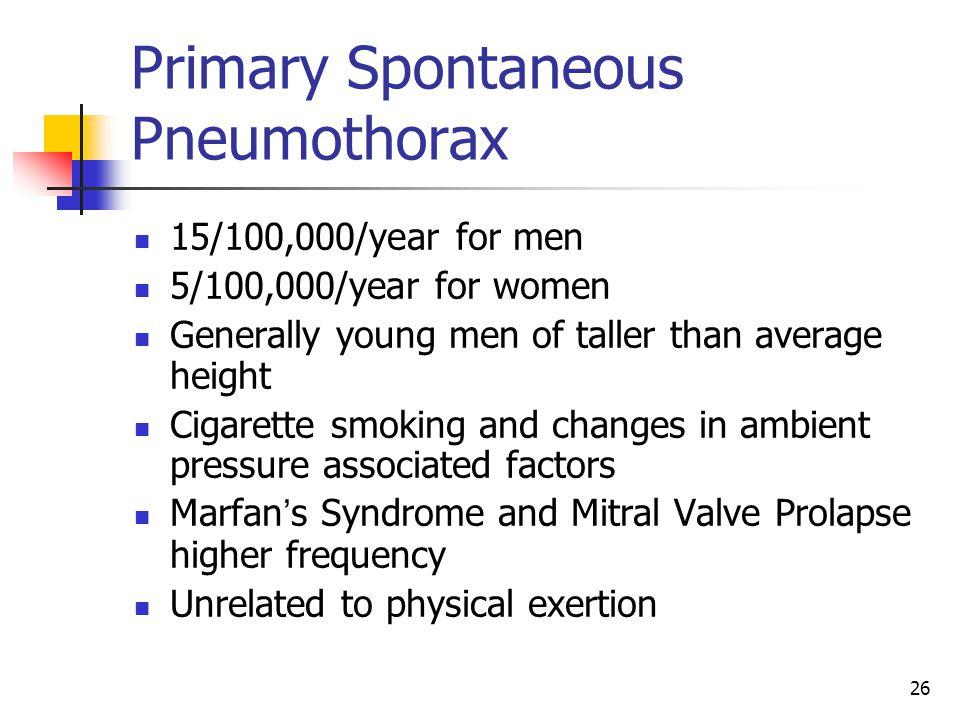 Primary Spontaneous Pneumothorax