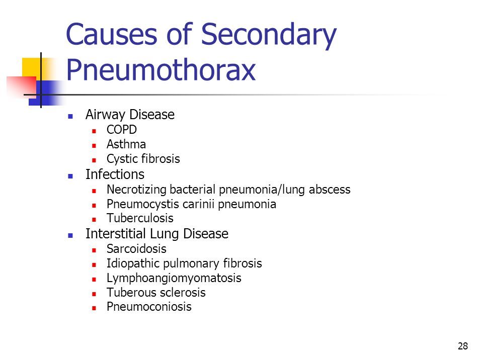 Causes of Secondary Pneumothorax