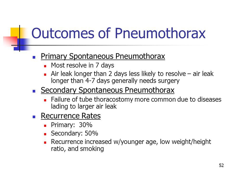 Outcomes of Pneumothorax