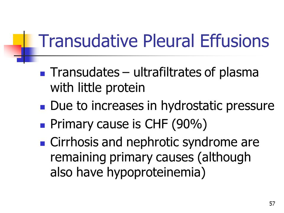 Transudative Pleural Effusions