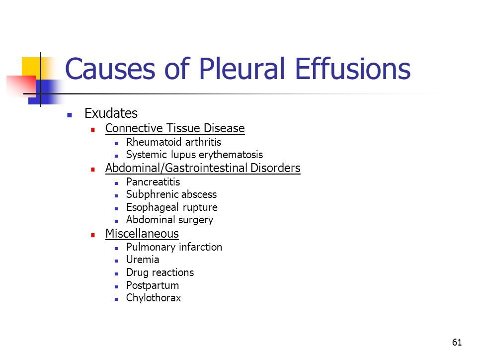 Causes of Pleural Effusions