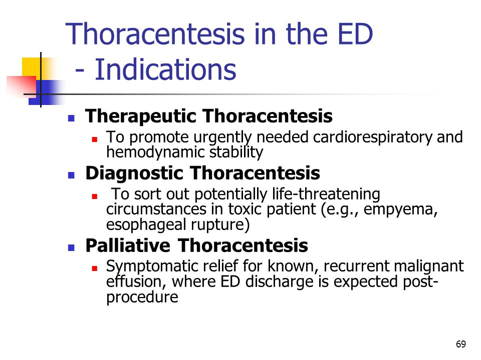 Thoracentesis in the ED - Indications