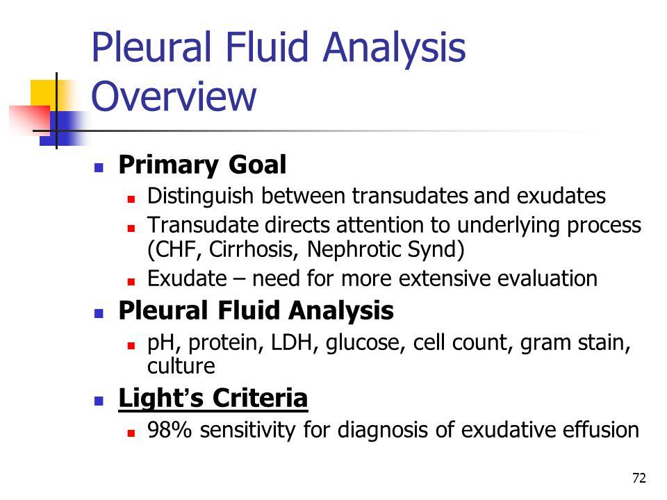 Pleural Fluid Analysis Overview