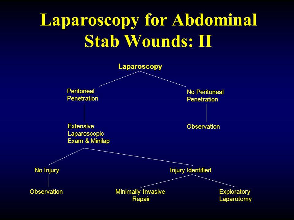 Laparoscopy for Abdominal Stab Wounds: II