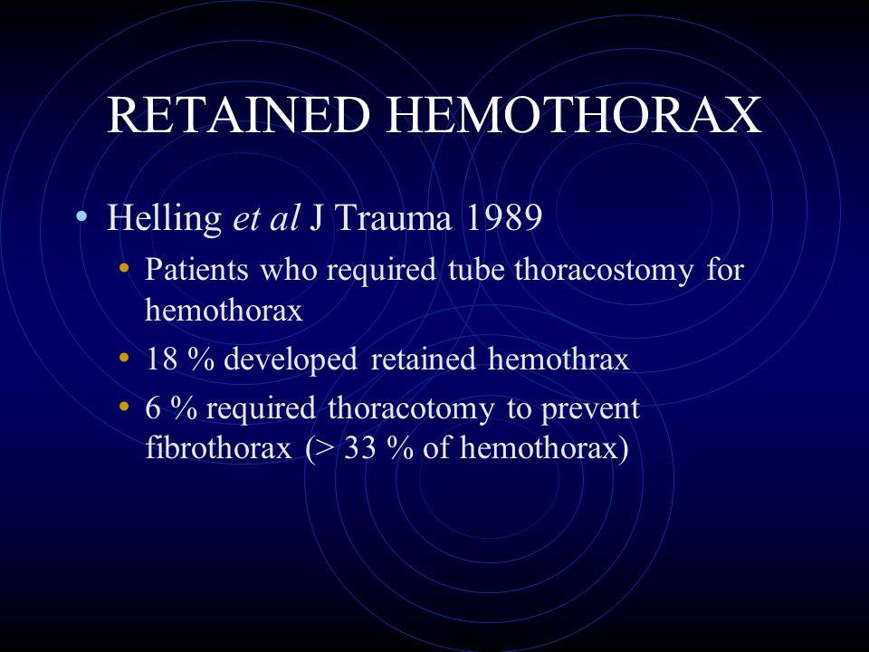 RETAINED HEMOTHORAX Helling et al J Trauma 1989