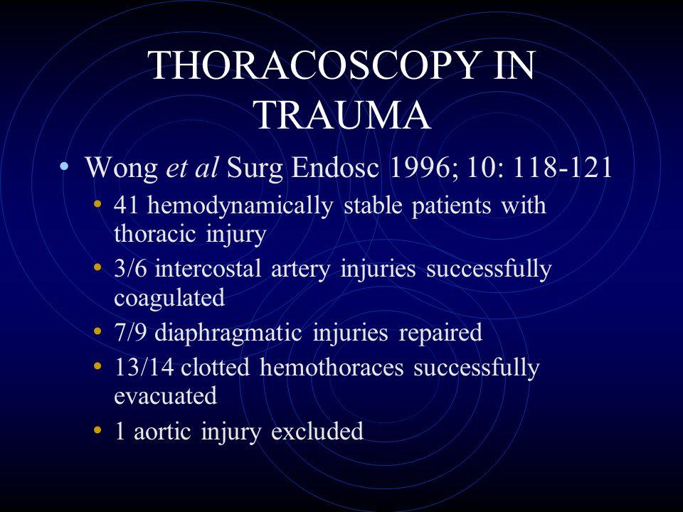 THORACOSCOPY IN TRAUMA