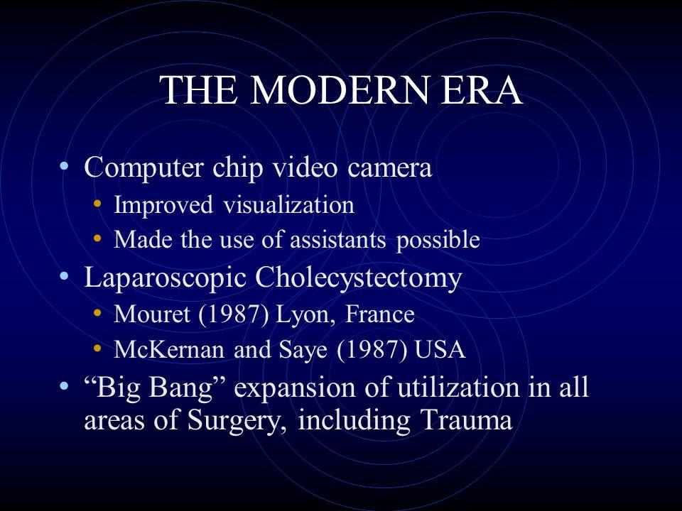 THE MODERN ERA Computer chip video camera Laparoscopic Cholecystectomy