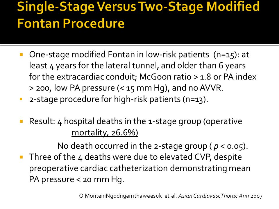 Single-Stage Versus Two-Stage Modified Fontan Procedure