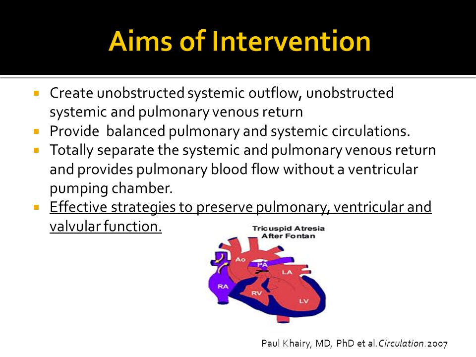 Aims of Intervention Create unobstructed systemic outflow, unobstructed systemic and pulmonary venous return.