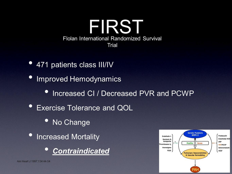 Flolan International Randomized Survival Trial