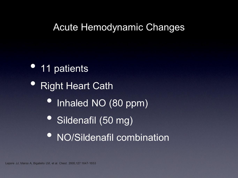 Acute Hemodynamic Changes