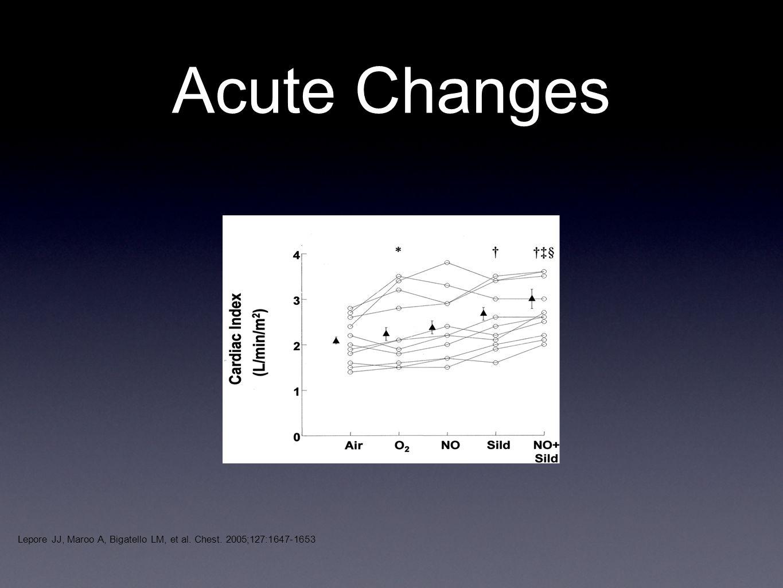 Acute Changes Lepore JJ, Maroo A, Bigatello LM, et al. Chest. 2005;127:1647-1653