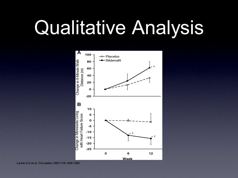 Qualitative Analysis Lewis G D et al. Circulation 2007;116:1555-1562