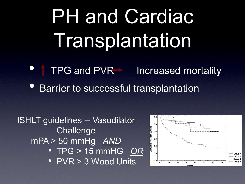 PH and Cardiac Transplantation