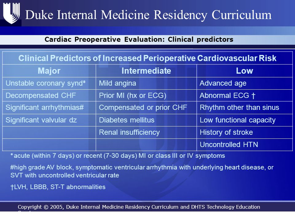 Cardiac Preoperative Evaluation: Clinical predictors