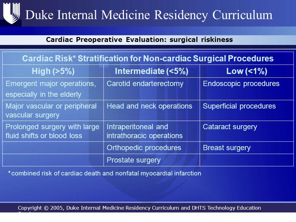 Cardiac Preoperative Evaluation: surgical riskiness