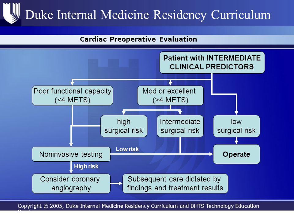 Cardiac Preoperative Evaluation