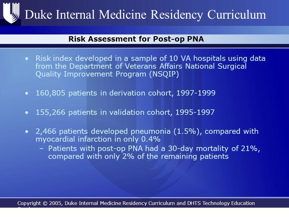 Risk Assessment for Post-op PNA