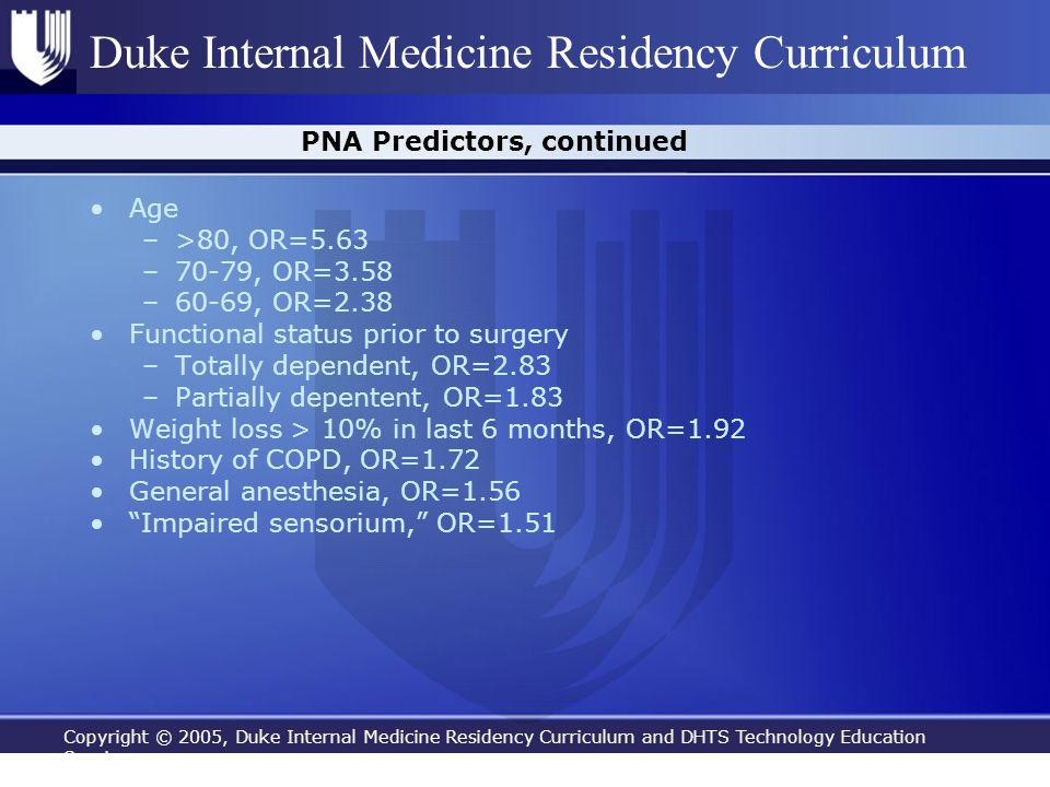 PNA Predictors, continued