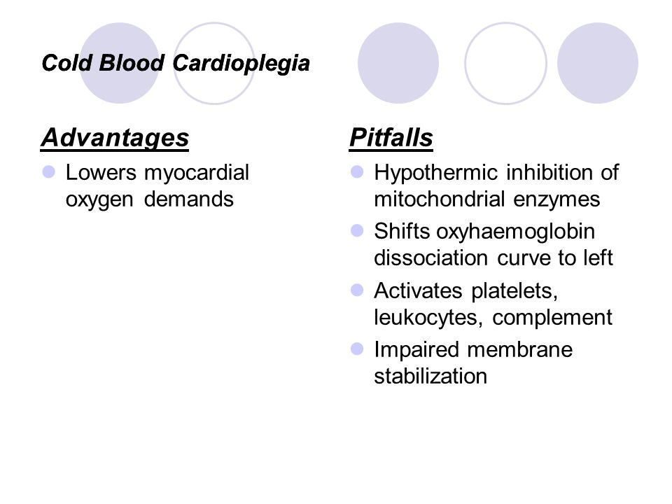 Cold Blood Cardioplegia