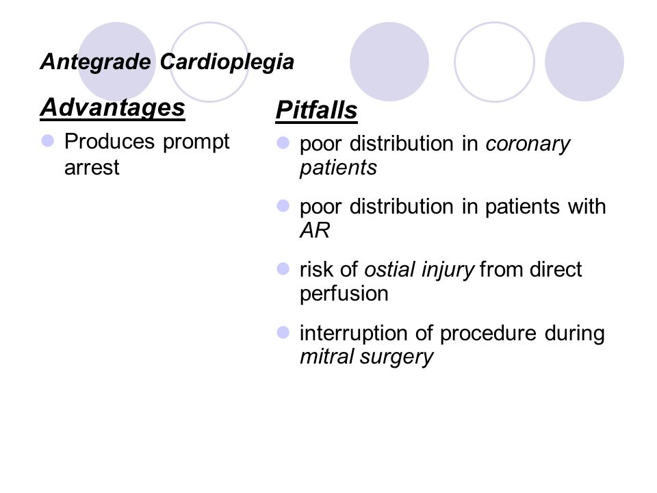 Antegrade Cardioplegia
