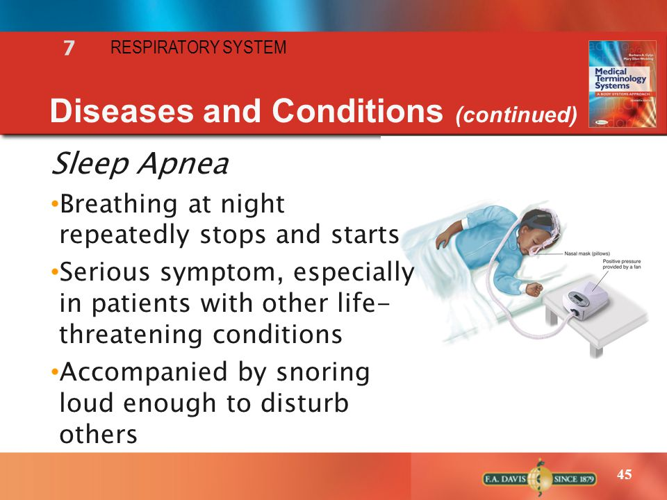 Diseases and Conditions (continued)