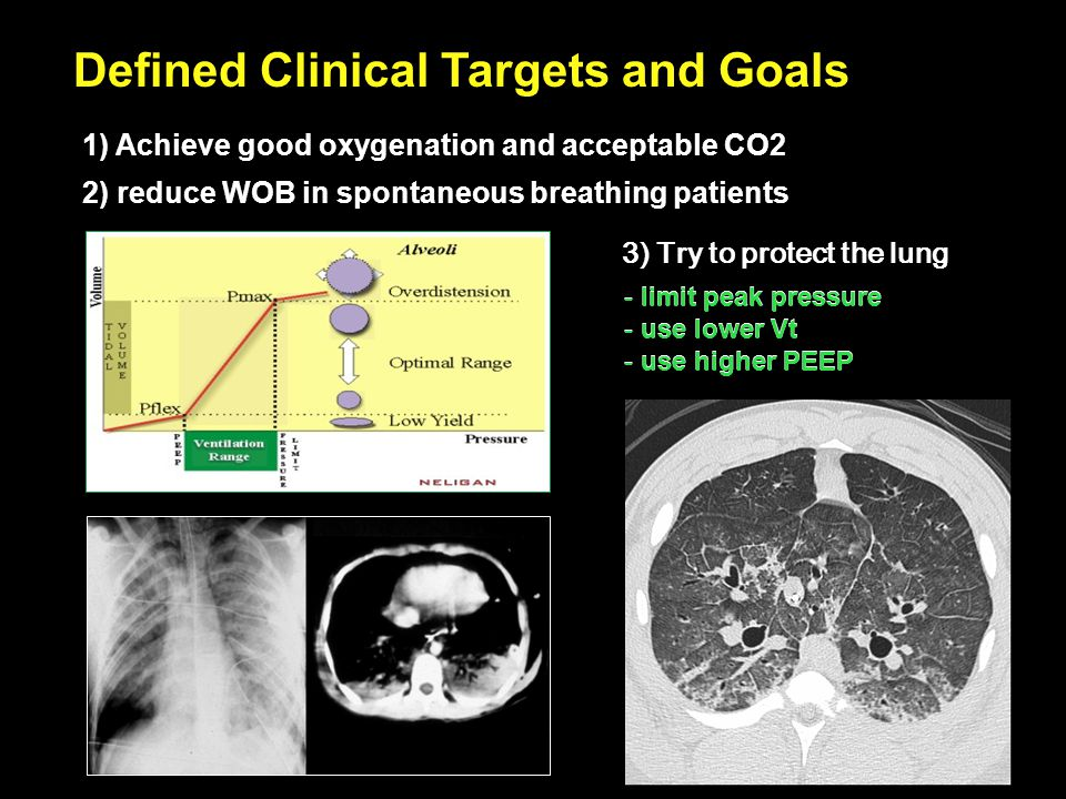 Defined Clinical Targets and Goals