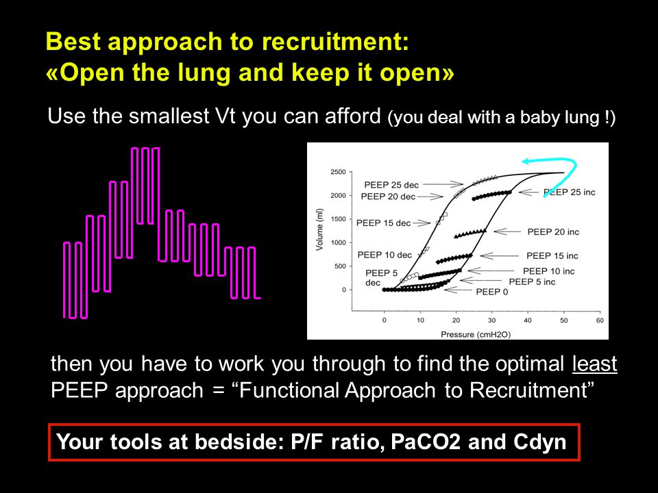 Best approach to recruitment: «Open the lung and keep it open»