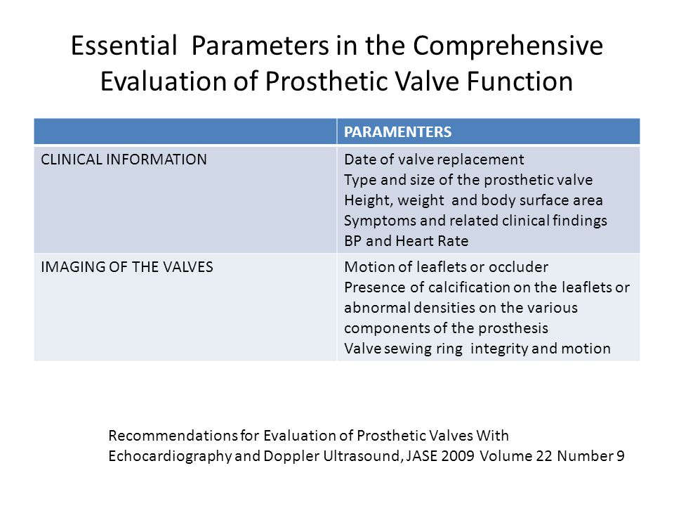 Essential Parameters in the Comprehensive Evaluation of Prosthetic Valve Function