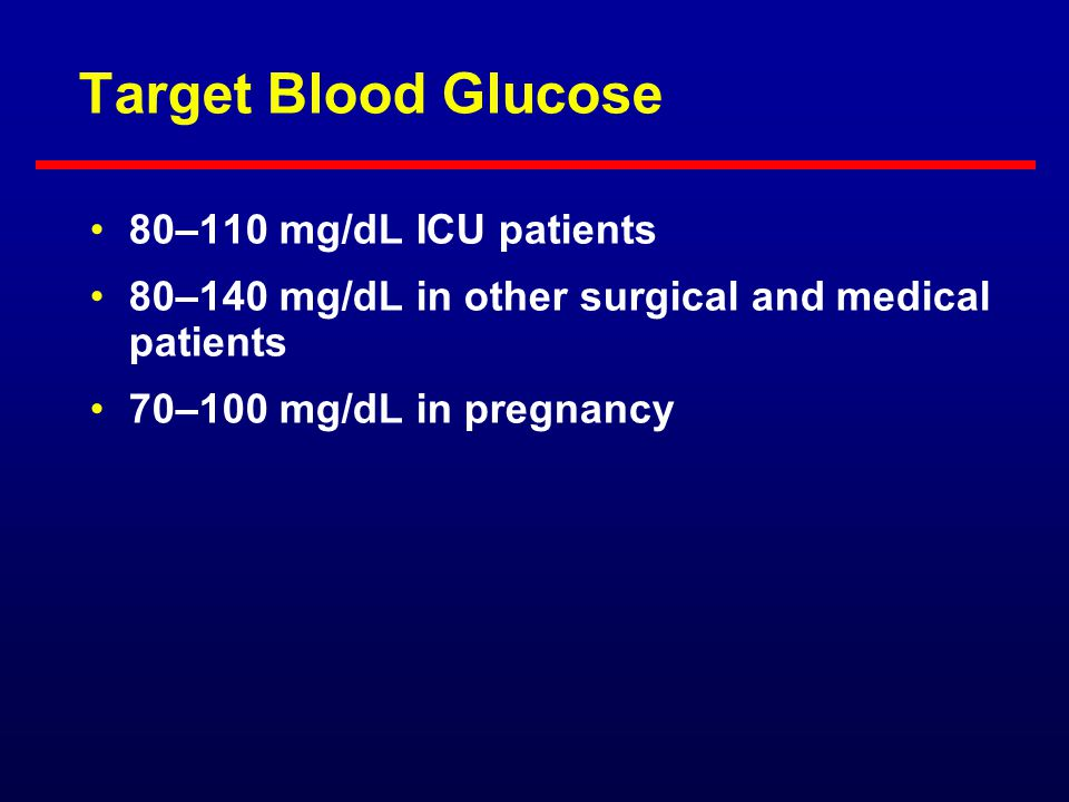 Target Blood Glucose 80–110 mg/dL ICU patients