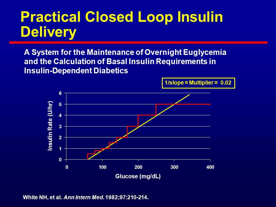 Practical Closed Loop Insulin Delivery