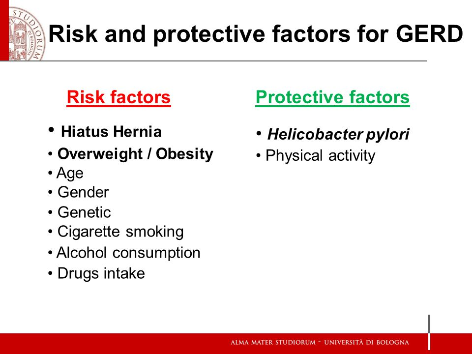 Risk and protective factors for GERD