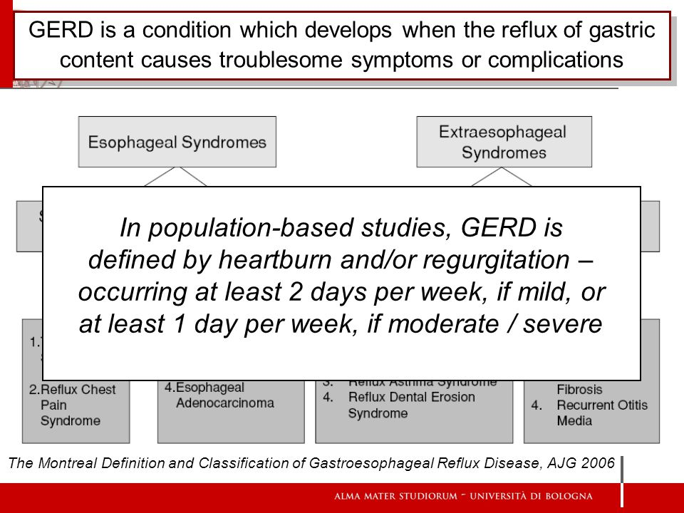 GERD is a condition which develops when the reflux of gastric content causes troublesome symptoms or complications