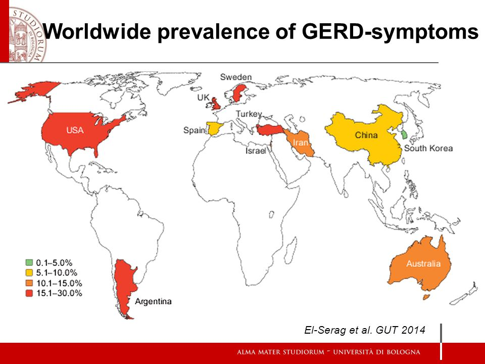 Worldwide prevalence of GERD-symptoms