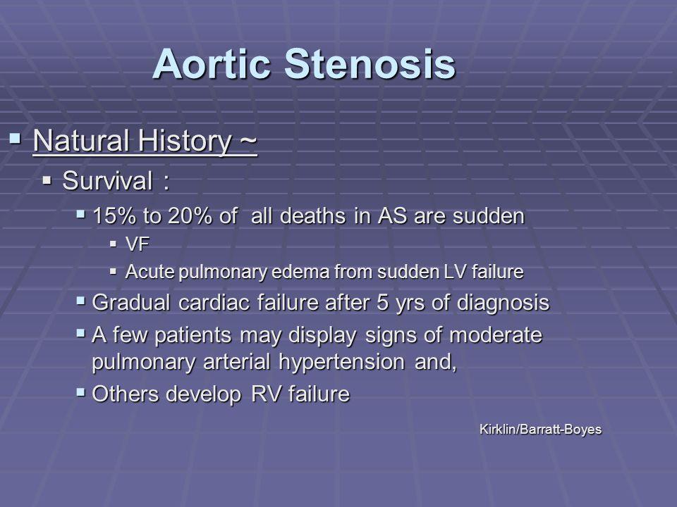 Aortic Stenosis Natural History ~ Survival :