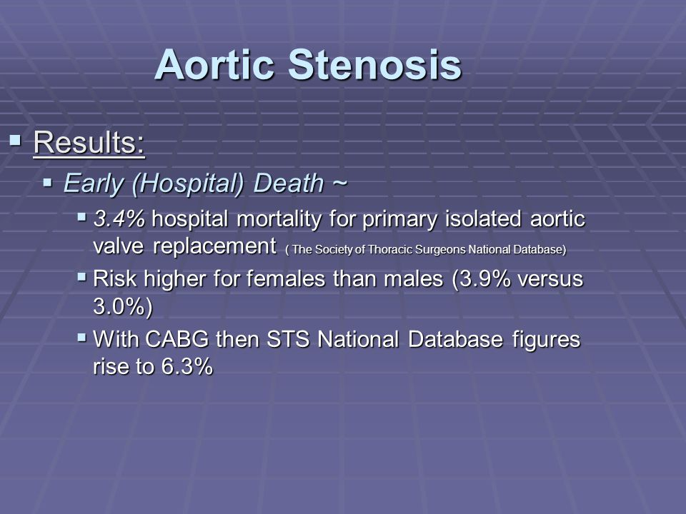 Aortic Stenosis Results: Early (Hospital) Death ~