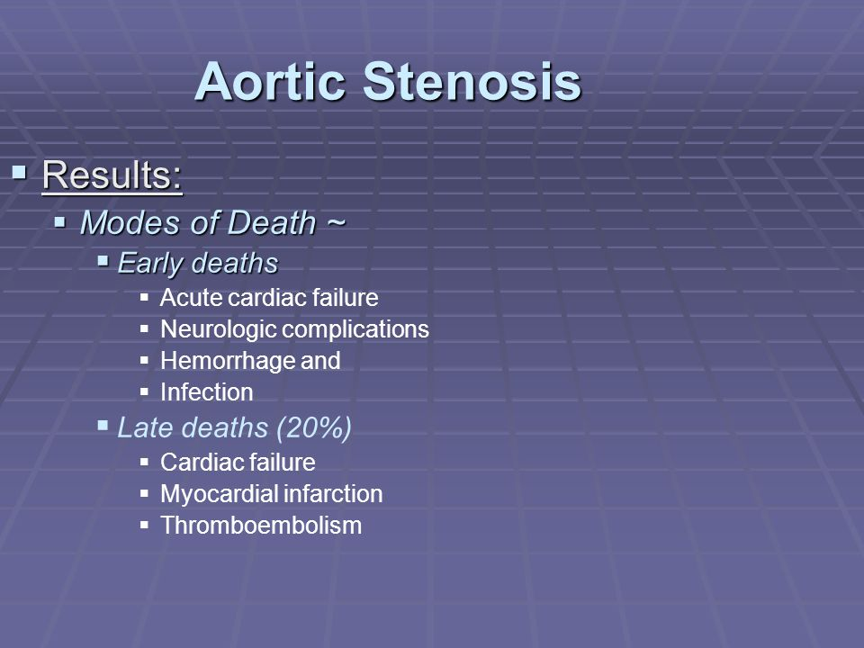 Aortic Stenosis Results: Modes of Death ~ Early deaths