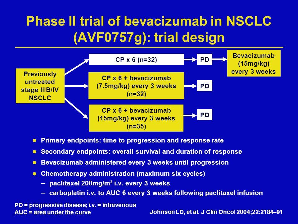 Phase II trial of bevacizumab in NSCLC (AVF0757g): trial design